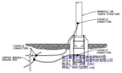 独立避雷针基础接地网制作图